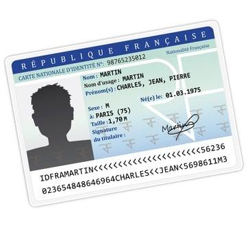 Cadeau avec personnalisation type Carte d'identité